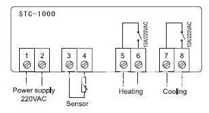 Schema per montaggio presa elettrica