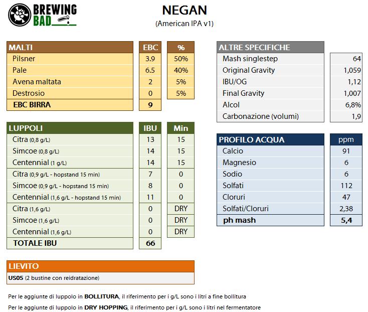 Negan - American IPA V1 - Ricetta - 3