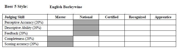 BJCP esame scheda english barley wine RTP